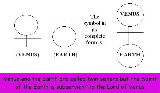 Symbol of Venus and Earth
