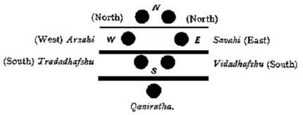 Planetary Chain, Zoroastrianism, The Secret Doctrine, H.P. Blavatsky